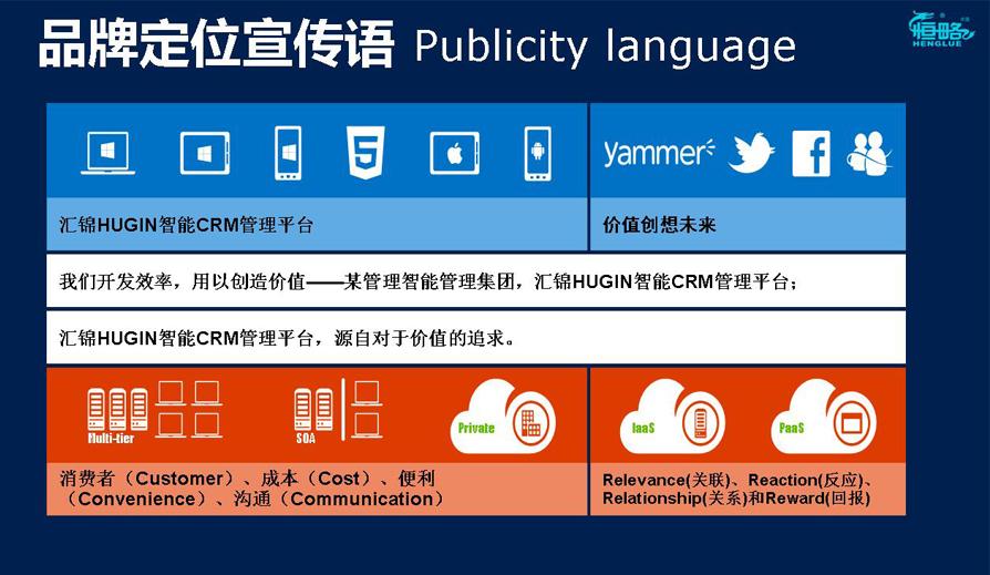 汇锦科技CRM全案服务沟通方案